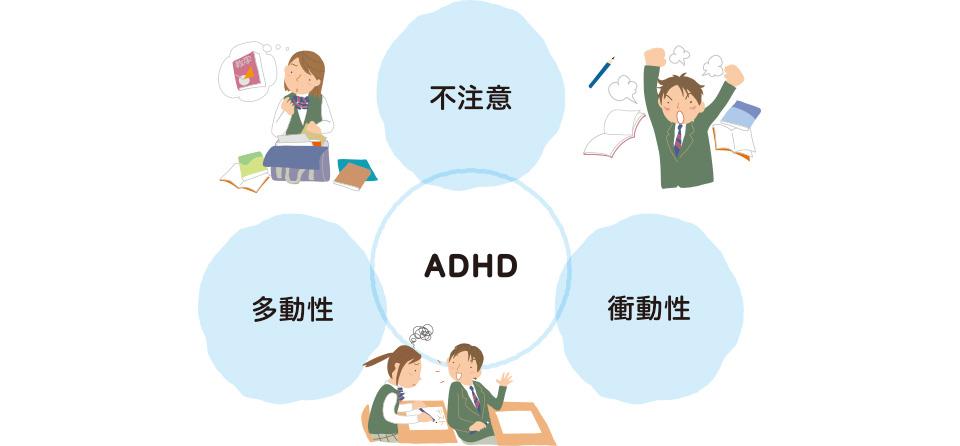 ADHDの特徴
